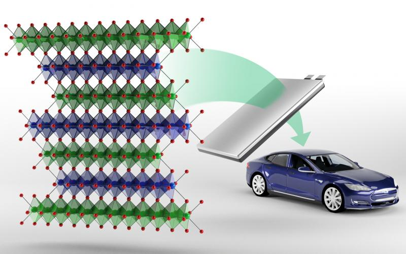 A new class of cathodes called NFA that is being investigated for making lithium-ion batteries for electric vehicles. Credit: Andy Sproles/ORNL, U.S. Dept. of Energy